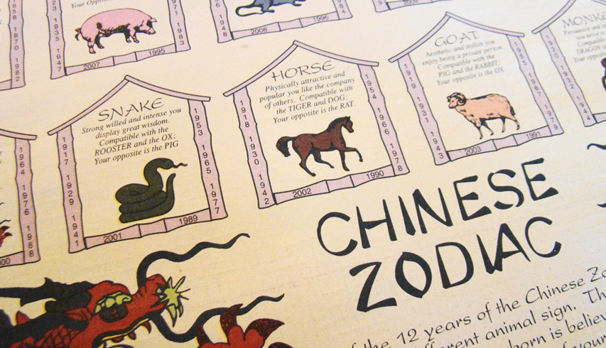 Chinese Astrology Explained